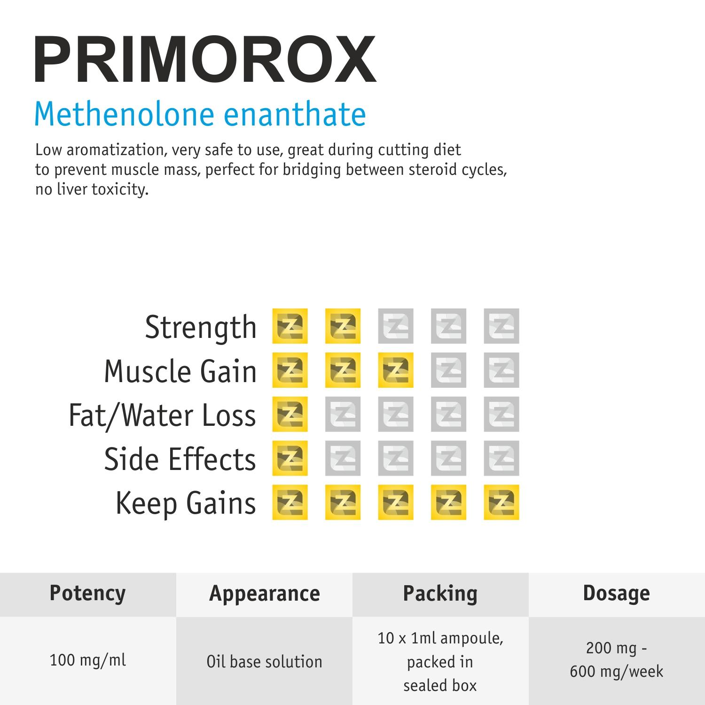 Primorox