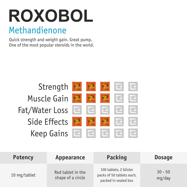 Roxobol
