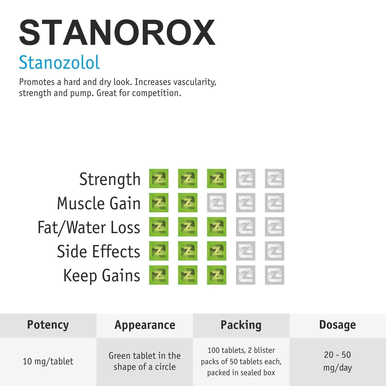 Stanorox